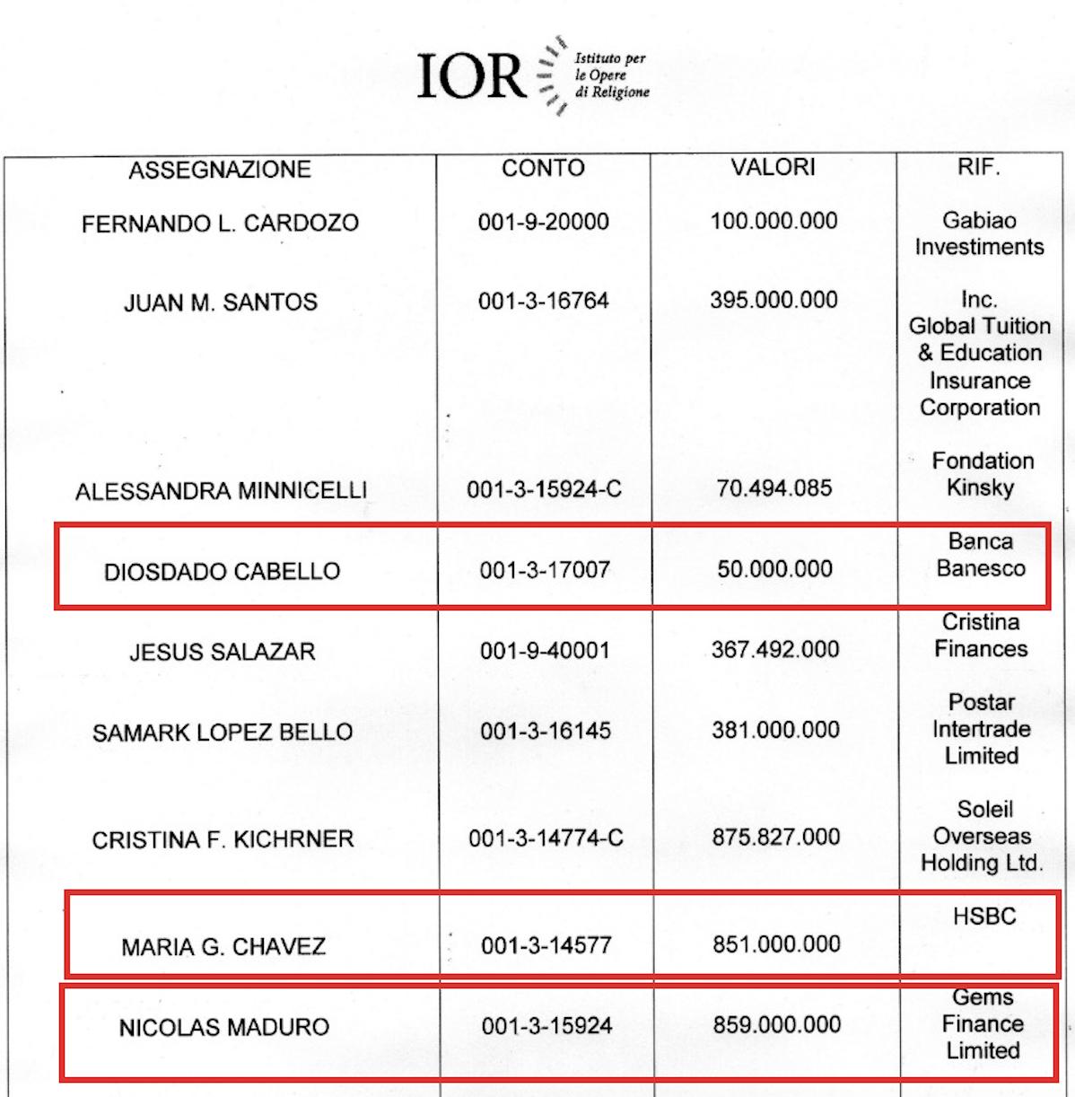ior-venezuela.png